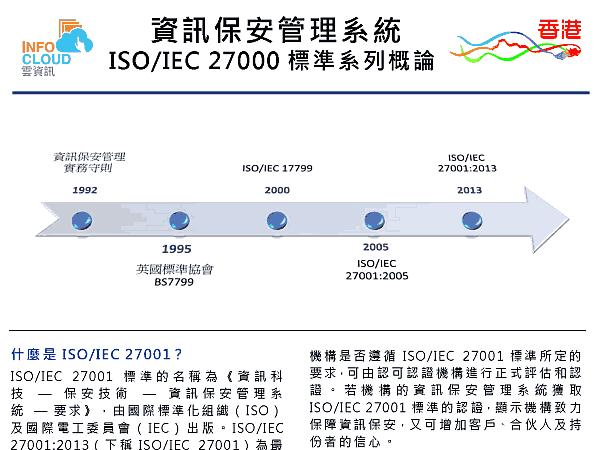 資訊保安管理系統 ISO/IEC 27000 標準系列概論 (PDF)